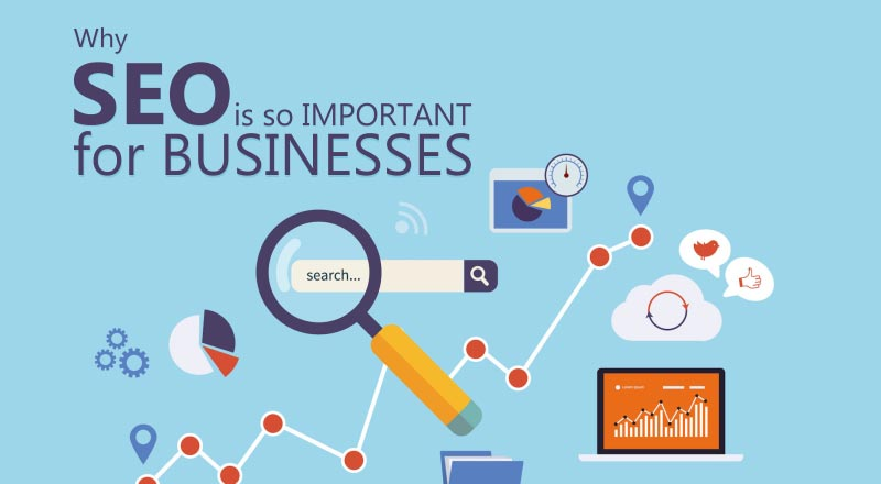why seo is so important for digital marketing