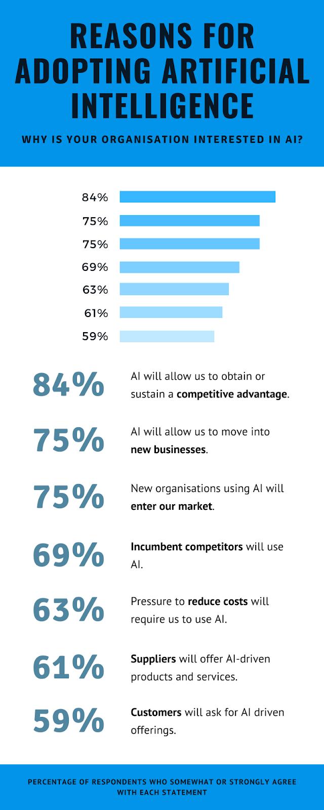 digital marketing scope in 2020